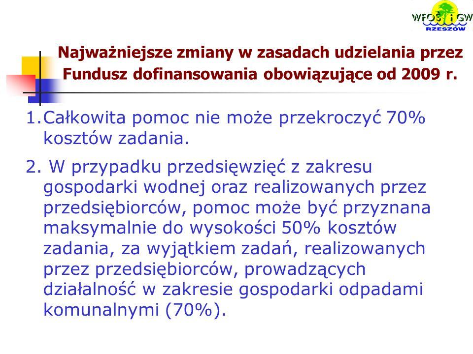 Najważniejsze zmiany w zasadach udzielania przez Fundusz dofinansowania obowiązujące od 2009 r.