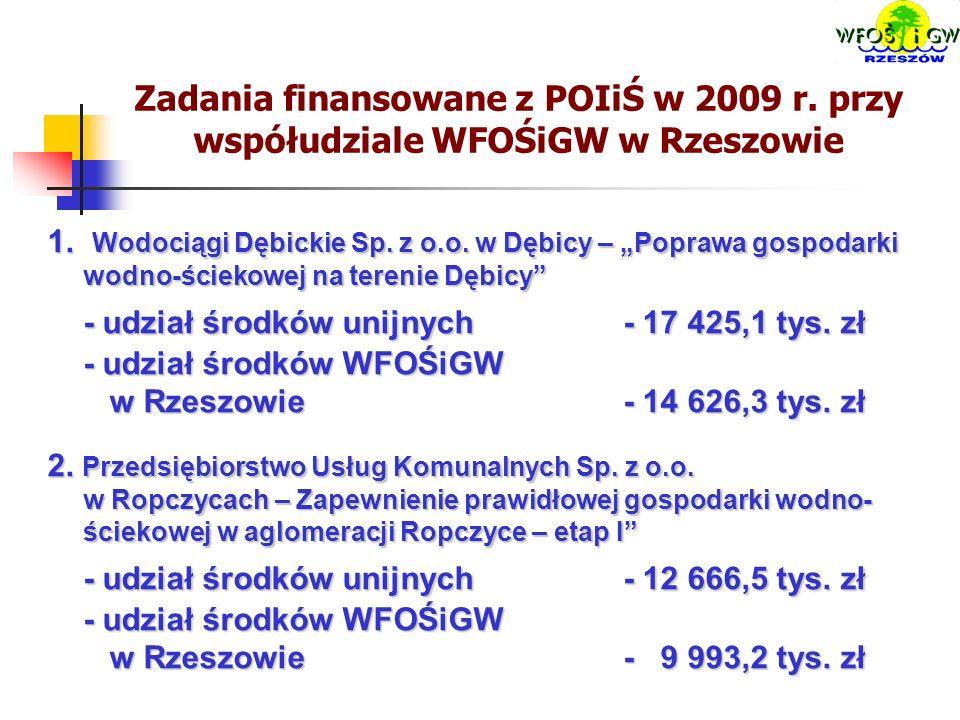 Zadania finansowane z POIiŚ w 2009 r. przy współudziale WFOŚiGW w Rzeszowie 1.