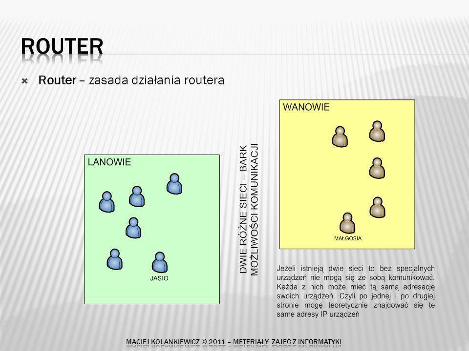 Router – zasada działania routera