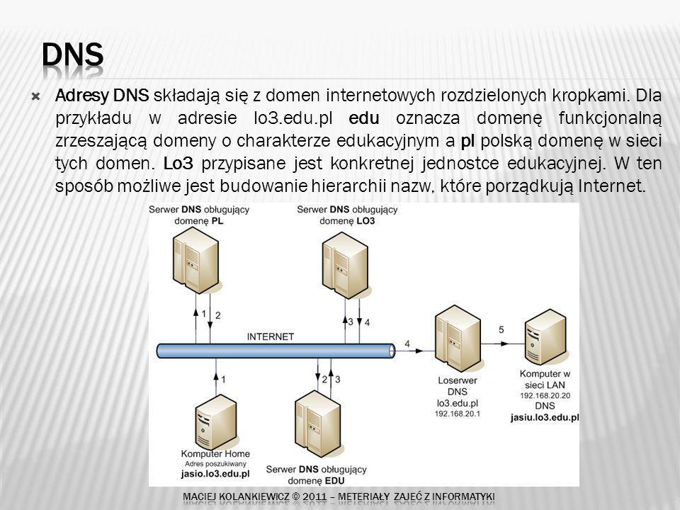 Adresy DNS składają się z domen internetowych rozdzielonych kropkami.