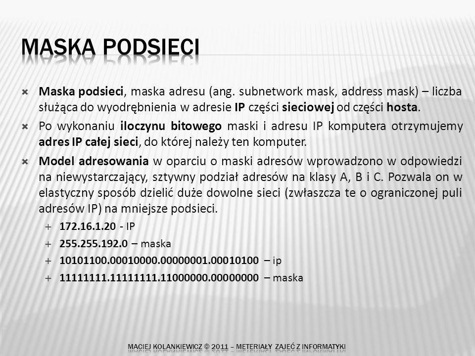 Adres sieci (ang.network address) część adresu IP identyfikująca sieć.