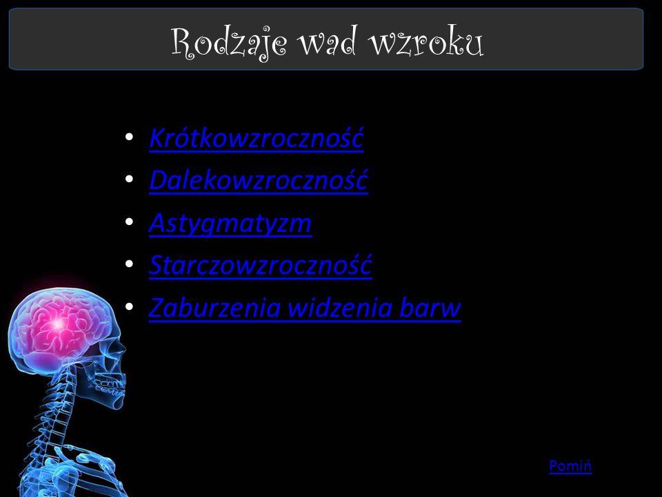 Źródła http://pl.wikipedia.org/wiki/Wada_wz roku http://pl.wikipedia.org/wiki/Wada_wz roku http://www.wady-wzroku.pl/wady- wzroku.php http://www.wady-wzroku.pl/wady- wzroku.php http://w599.wrzuta.pl/audio/9zhPhx6 5Kis/spokojna_melodia http://w599.wrzuta.pl/audio/9zhPhx6 5Kis/spokojna_melodia