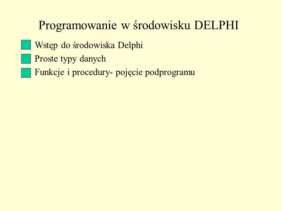 Programowanie w środowisku DELPHI Wstęp do środowiska Delphi Proste typy danych Funkcje i procedury- pojęcie podprogramu