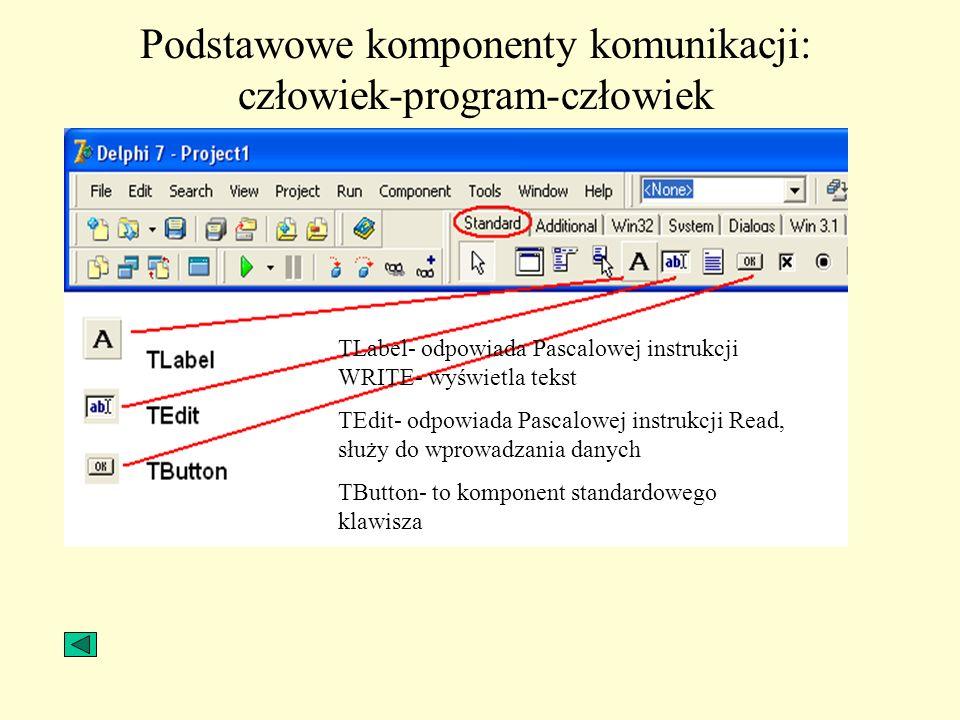 Podstawowe komponenty komunikacji: człowiek-program-człowiek TLabel- odpowiada Pascalowej instrukcji WRITE- wyświetla tekst TEdit- odpowiada Pascalowe