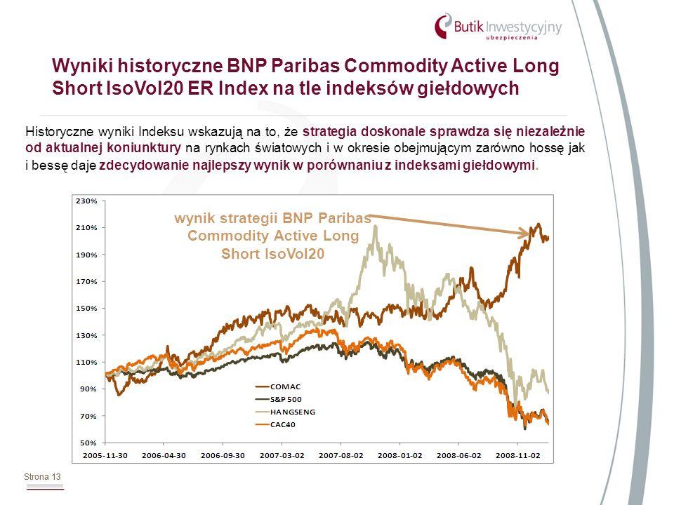 Strona 13 Wyniki historyczne BNP Paribas Commodity Active Long Short IsoVol20 ER Index na tle indeksów giełdowych Strona 13 Historyczne wyniki Indeksu wskazują na to, że strategia doskonale sprawdza się niezależnie od aktualnej koniunktury na rynkach światowych i w okresie obejmującym zarówno hossę jak i bessę daje zdecydowanie najlepszy wynik w porównaniu z indeksami giełdowymi.