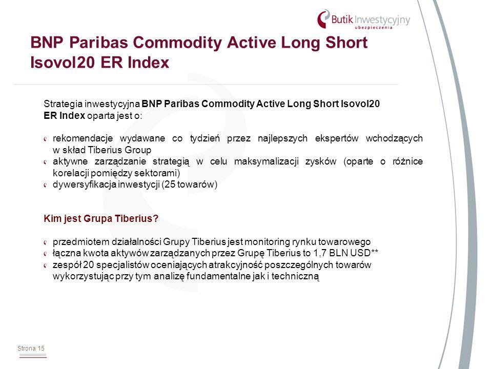 Strona 15 Strategia inwestycyjna BNP Paribas Commodity Active Long Short Isovol20 ER Index oparta jest o: rekomendacje wydawane co tydzień przez najle