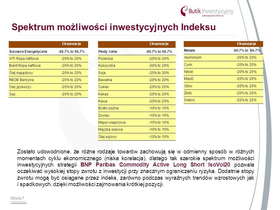 Strona 7 Spektrum możliwości inwestycyjnych Indeksu Ekspozycja Surowce Energetyczne-66.7% to 66.7% WTI Ropa naftowa-20% to 20% Brent Ropa naftowa-20%
