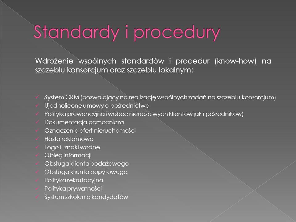 System CRM (pozwalający na realizację wspólnych zadań na szczeblu konsorcjum) Ujednolicone umowy o pośrednictwo Polityka prewencyjna (wobec nieuczciwy