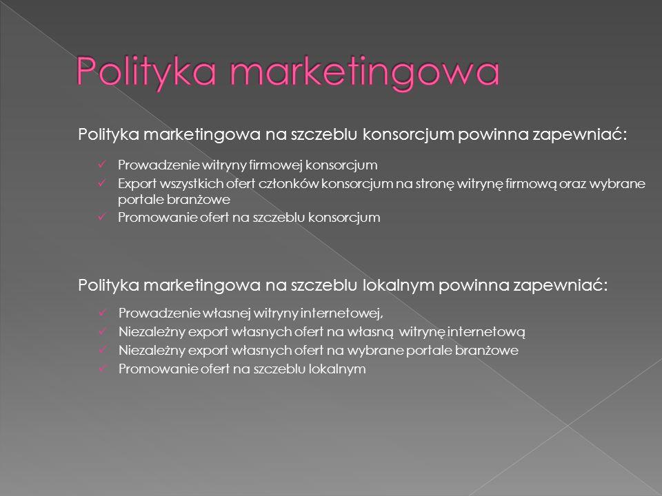 Prowadzenie witryny firmowej konsorcjum Export wszystkich ofert członków konsorcjum na stronę witrynę firmową oraz wybrane portale branżowe Promowanie