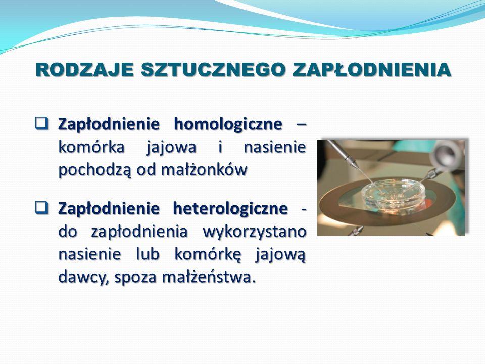 RODZAJE SZTUCZNEGO ZAPŁODNIENIA Zapłodnienie homologiczne – komórka jajowa i nasienie pochodzą od małżonków Zapłodnienie homologiczne – komórka jajowa