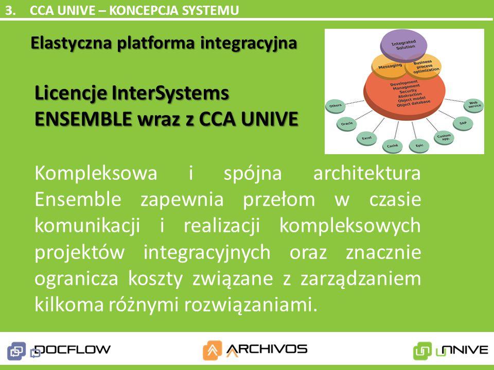 Zarządzanie repozytorium cyfrowych dokumentów Zarządzanie procesami biznesowymi i i obiegiem powiązanych dokumentów Kompleksowe rozwiązanie do efektyw