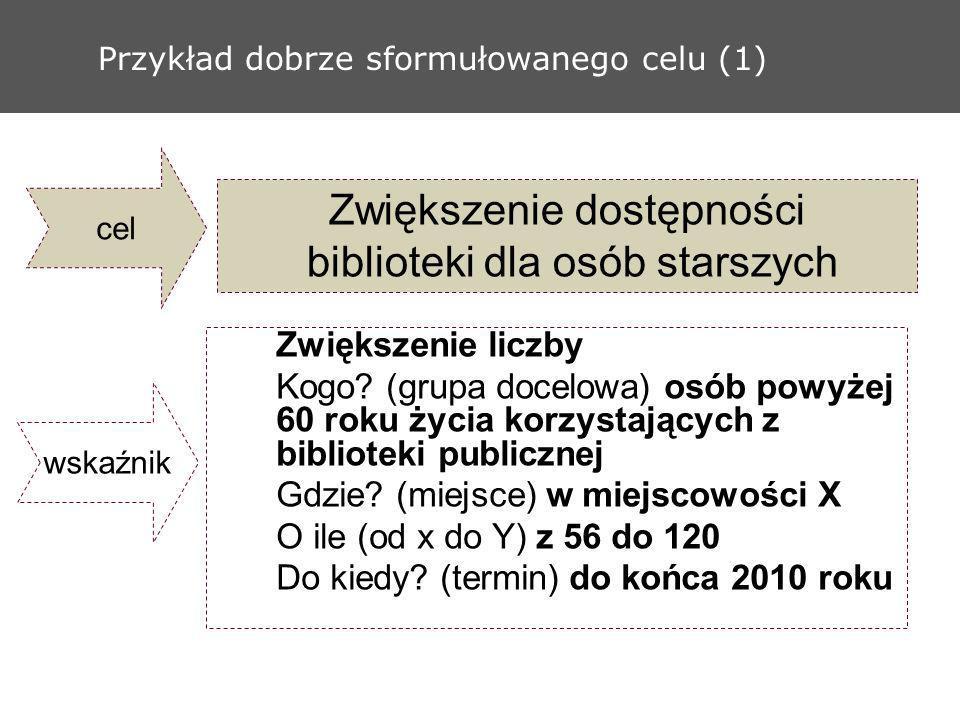 Przykład dobrze sformułowanego celu (1) Zwiększenie dostępności biblioteki dla osób starszych Zwiększenie liczby Kogo? (grupa docelowa) osób powyżej 6