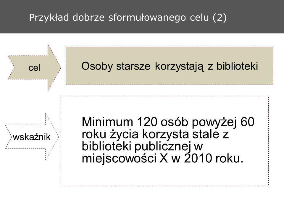 Przykład dobrze sformułowanego celu (2) Osoby starsze korzystają z biblioteki Minimum 120 osób powyżej 60 roku życia korzysta stale z biblioteki publi