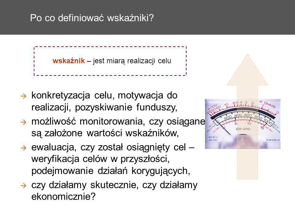 Po co definiować wskaźniki? konkretyzacja celu, motywacja do realizacji, pozyskiwanie funduszy, możliwość monitorowania, czy osiągane są założone wart