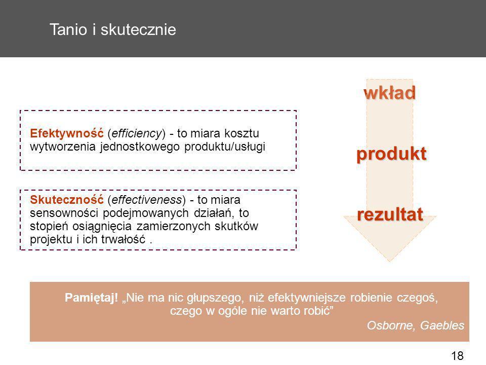 18 Tanio i skutecznie Efektywność (efficiency) - to miara kosztu wytworzenia jednostkowego produktu/usługi Skuteczność (effectiveness) - to miara sens