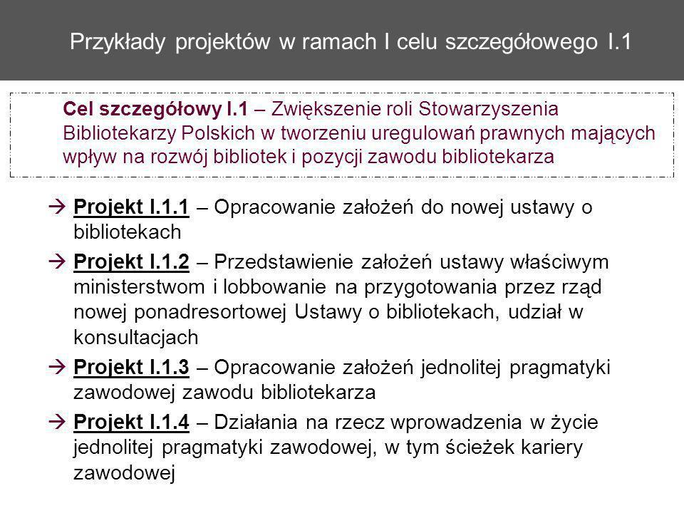 Przykłady projektów w ramach I celu szczegółowego I.1 Projekt I.1.1 – Opracowanie założeń do nowej ustawy o bibliotekach Projekt I.1.2 – Przedstawieni