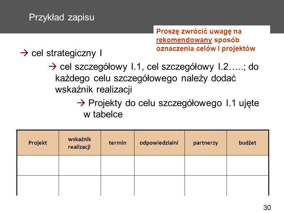 30 Przykład zapisu cel strategiczny I cel szczegółowy I.1, cel szczegółowy I.2…..; do każdego celu szczegółowego należy dodać wskaźnik realizacji Proj