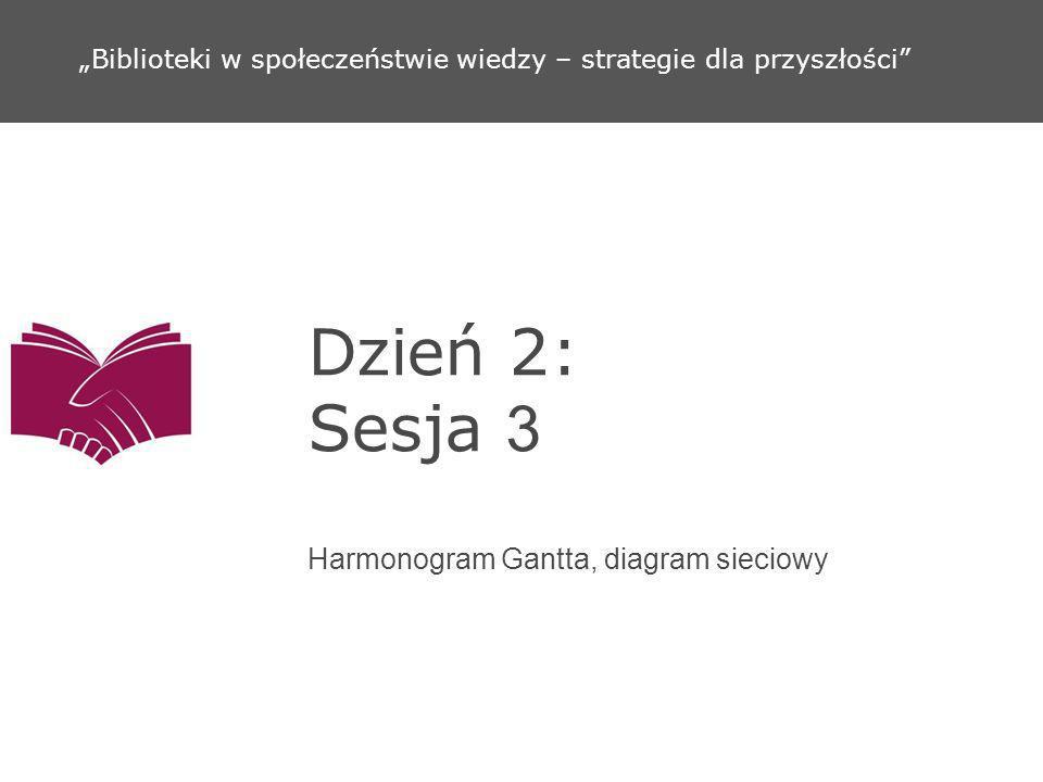 Dzień 2: Sesja 3 Harmonogram Gantta, diagram sieciowy Biblioteki w społeczeństwie wiedzy – strategie dla przyszłości