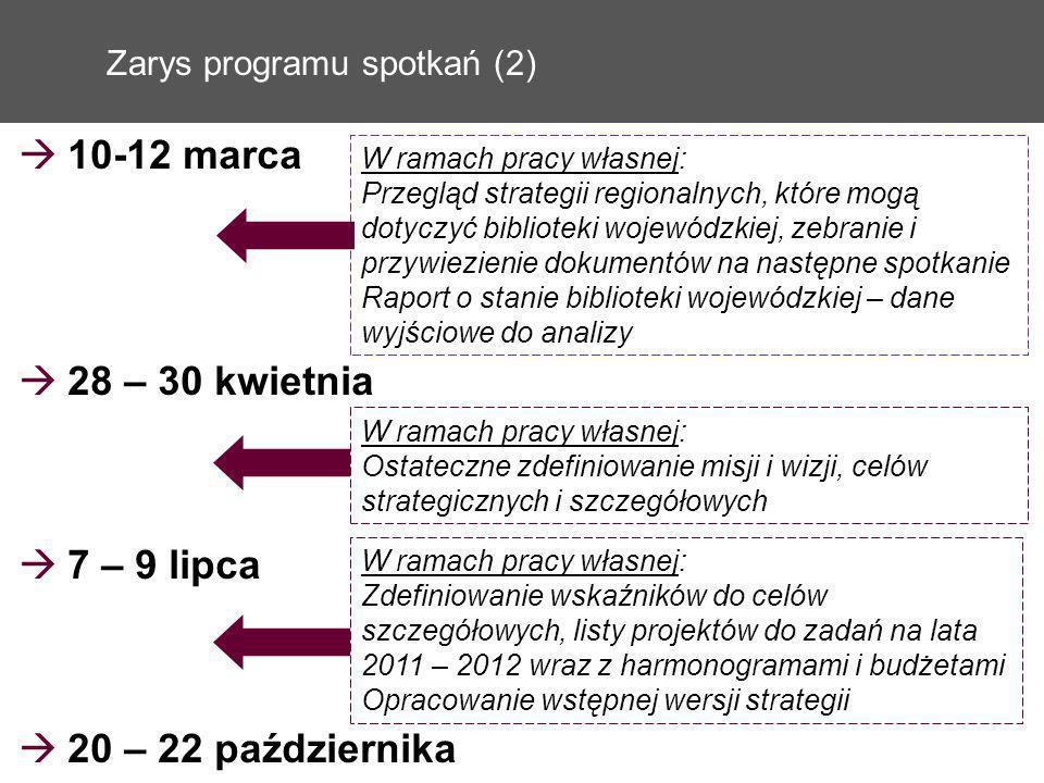 10-12 marca 28 – 30 kwietnia 7 – 9 lipca 20 – 22 października Zarys programu spotkań (2) W ramach pracy własnej: Przegląd strategii regionalnych, któr