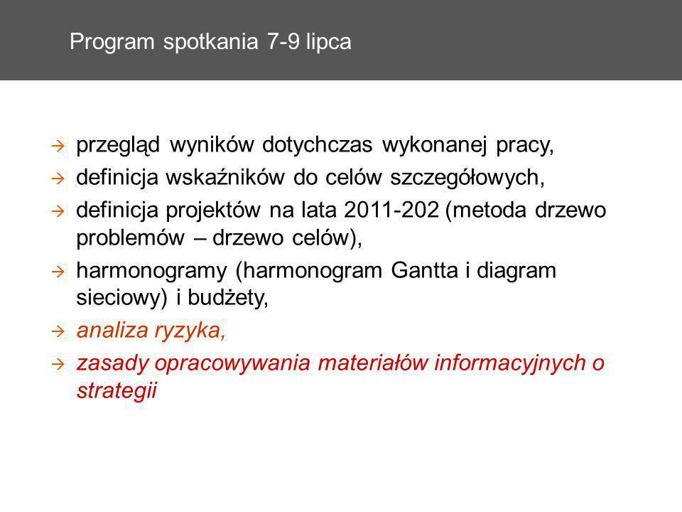 Program spotkania 7-9 lipca przegląd wyników dotychczas wykonanej pracy, definicja wskaźników do celów szczegółowych, definicja projektów na lata 2011