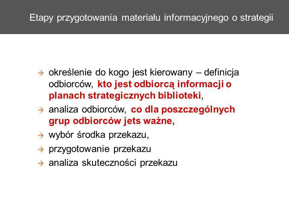 Etapy przygotowania materiału informacyjnego o strategii określenie do kogo jest kierowany – definicja odbiorców, kto jest odbiorcą informacji o plana