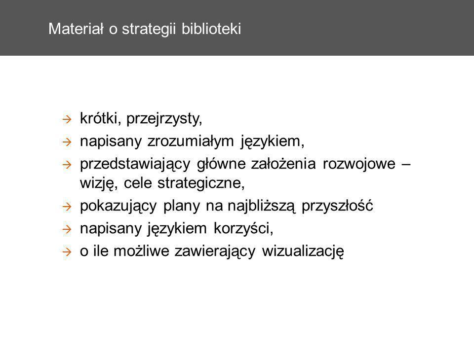 Materiał o strategii biblioteki krótki, przejrzysty, napisany zrozumiałym językiem, przedstawiający główne założenia rozwojowe – wizję, cele strategic