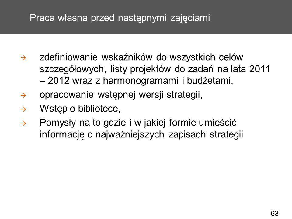 63 Praca własna przed następnymi zajęciami zdefiniowanie wskaźników do wszystkich celów szczegółowych, listy projektów do zadań na lata 2011 – 2012 wr