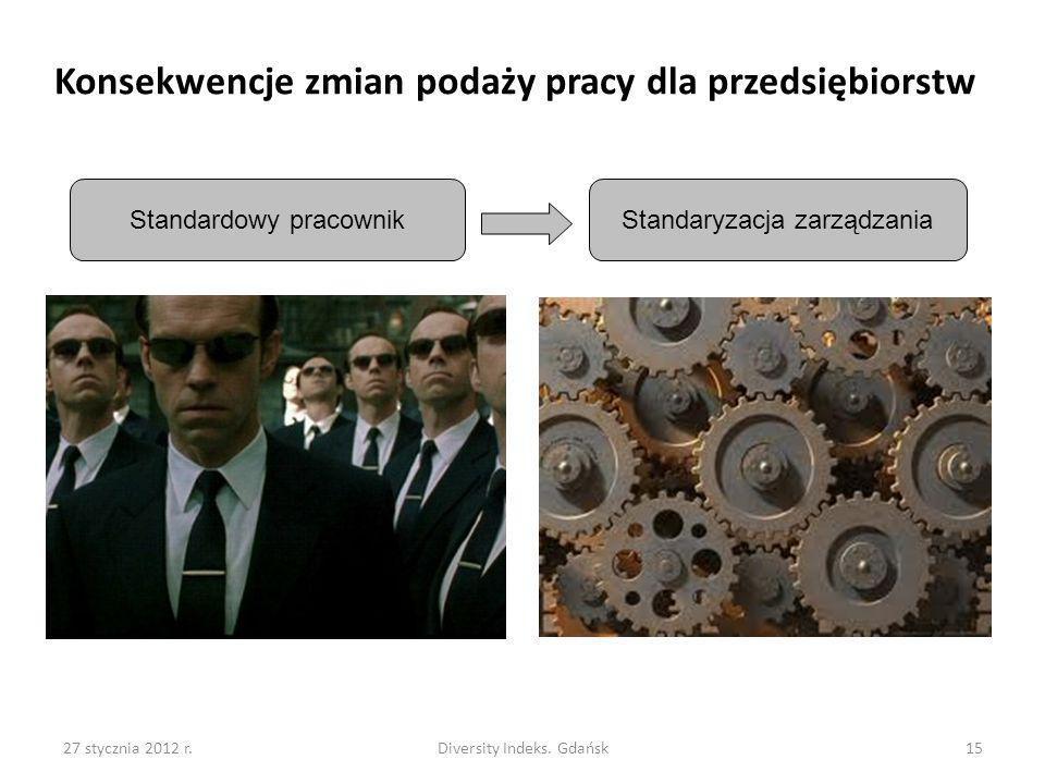 27 stycznia 2012 r.Diversity Indeks. Gdańsk15 Konsekwencje zmian podaży pracy dla przedsiębiorstw Standardowy pracownikStandaryzacja zarządzania