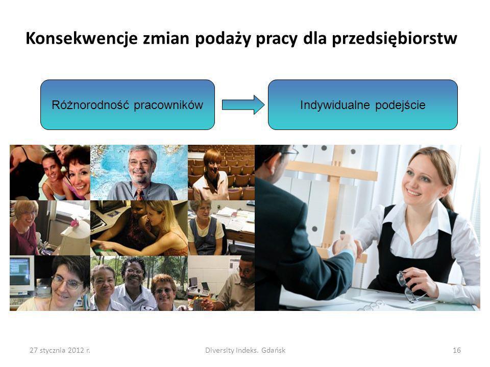 27 stycznia 2012 r.Diversity Indeks. Gdańsk16 Konsekwencje zmian podaży pracy dla przedsiębiorstw Różnorodność pracownikówIndywidualne podejście