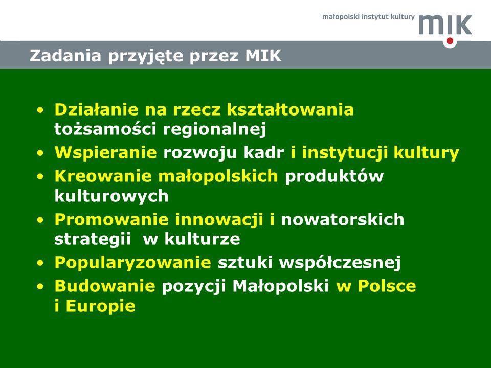 Zadania przyjęte przez MIK Działanie na rzecz kształtowania tożsamości regionalnej Wspieranie rozwoju kadr i instytucji kultury Kreowanie małopolskich produktów kulturowych Promowanie innowacji i nowatorskich strategii w kulturze Popularyzowanie sztuki współczesnej Budowanie pozycji Małopolski w Polsce i Europie