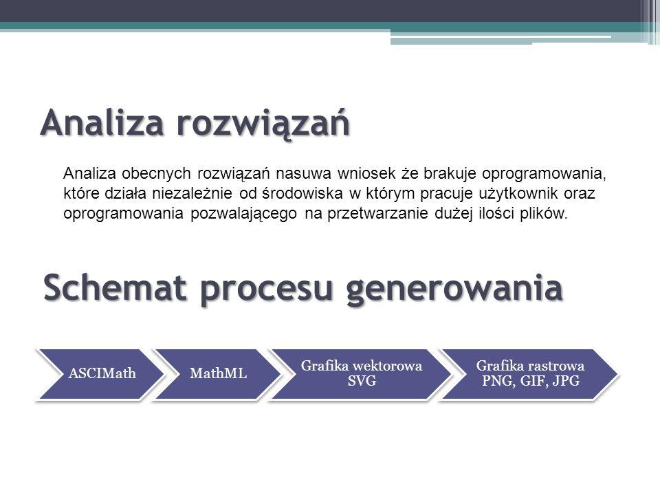 Analiza rozwiązań ASCIMathMathML Grafika wektorowa SVG Grafika rastrowa PNG, GIF, JPG Analiza obecnych rozwiązań nasuwa wniosek że brakuje oprogramowa