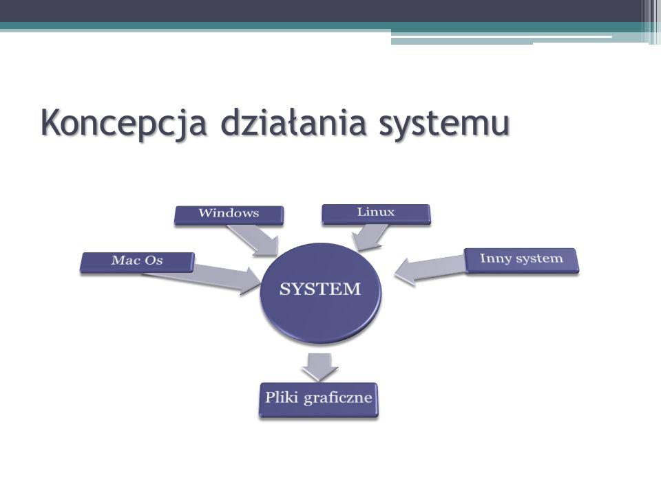 Koncepcja działania systemu