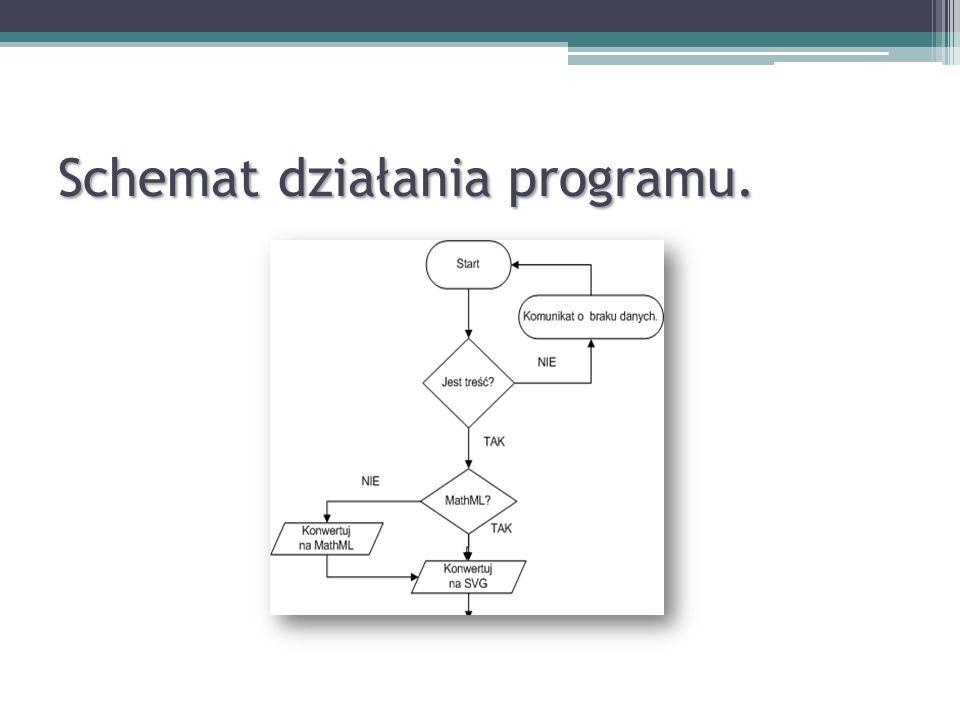 Przykład działania programu