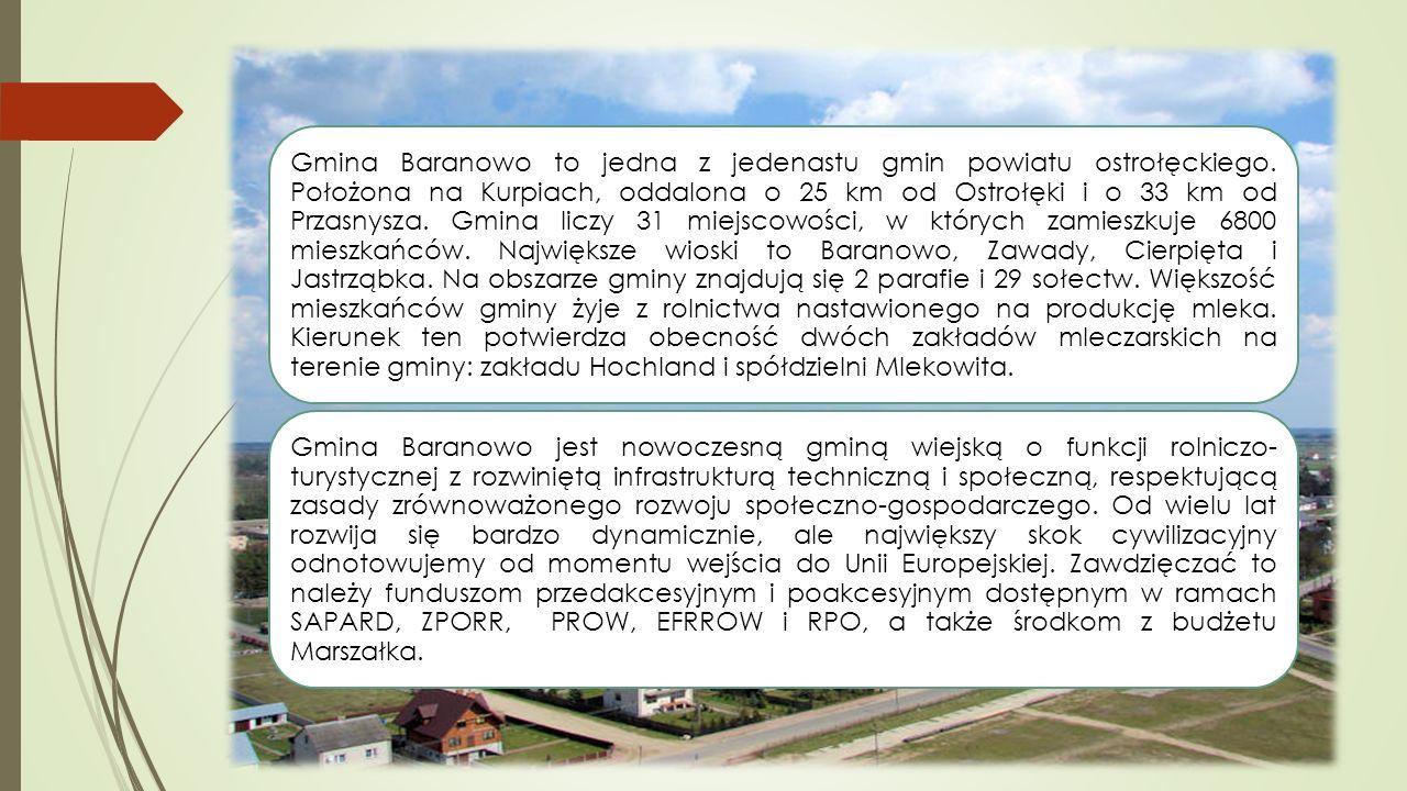 Projekt RW-II.7160.14.140.2011.AR Kontynuacja budowy przydomowych oczyszczalni ścieków na terenie Gminy Baranowo – w trakcie realizacji Umowa z Samorządem Województwa Mazowieckiego o przyznanie pomocy Nr 00129- 6921-UM0700186/11 RW-II.7160.14.140.2011.AR z dnia 19/11/2012 roku.