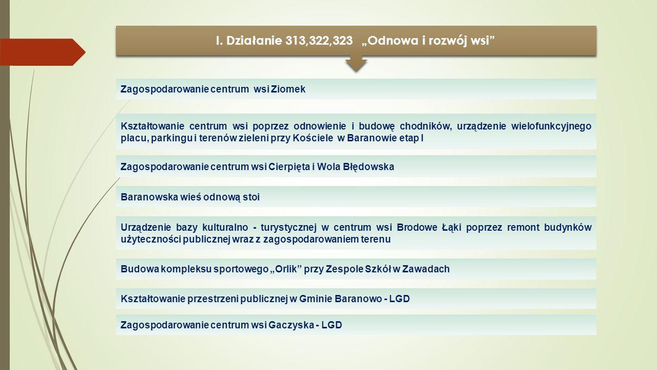 Projekt RW-VII.7161.5.30.2011.MG Zagospodarowanie centrum wsi Gaczyska – zrealizowany Umowa z Samorządem Województwa Mazowieckiego o przyznanie pomocy Nr 00027- 6930-UM0730096/11 RW-VII.7161.5.30.2011.MG z dnia 24/05/2012 roku.