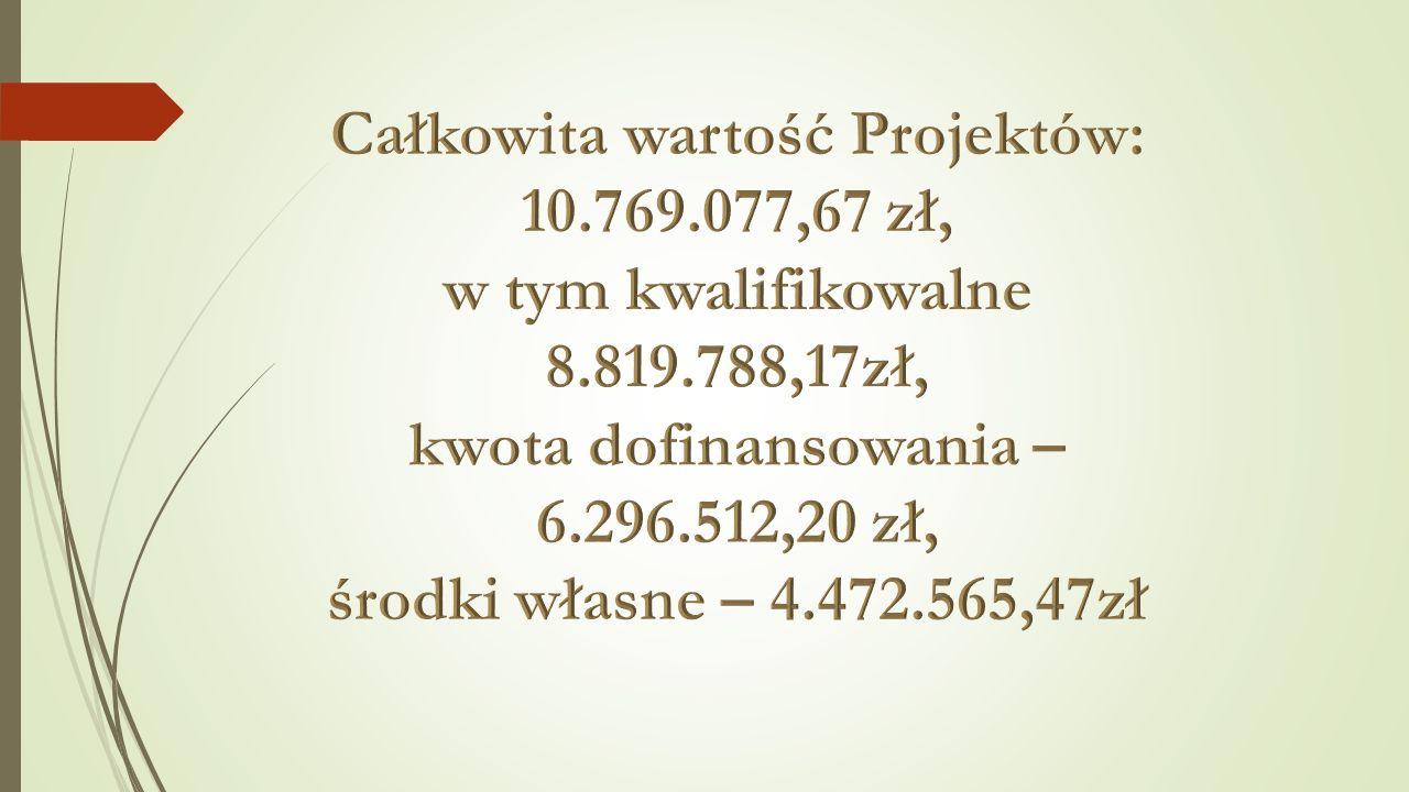 Projekt RW.II./AR/0219.4-235/10 Baranowska wieś odnową stoi – zrealizowane Umowa o przyznanie pomocy Nr 00103-6922-UM0700235/10 RW.II./AR/0219.4-235/10 z dnia 11/01/2012 roku Planowana Całkowita wartość Projektu – 476.708,91zł, w tym kwalifikowalne 387.617,00zł - planowane EFRROW – 287.575,00zł tj.