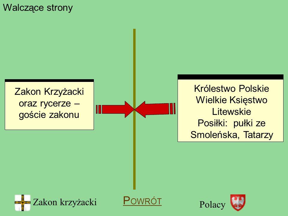 Walczące strony Zakon Krzyżacki oraz rycerze – goście zakonu Królestwo Polskie Wielkie Księstwo Litewskie Posiłki: pułki ze Smoleńska, Tatarzy Zakon k
