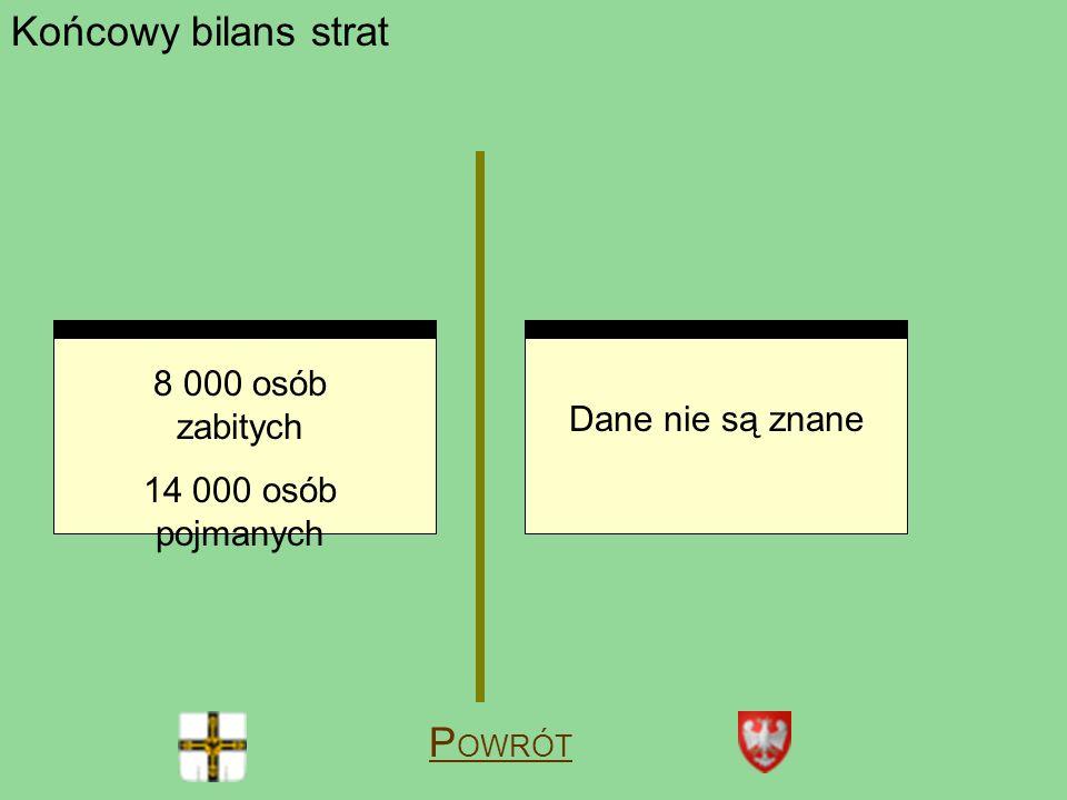 Końcowy bilans strat 8 000 osób zabitych 14 000 osób pojmanych Dane nie są znane P OWRÓT
