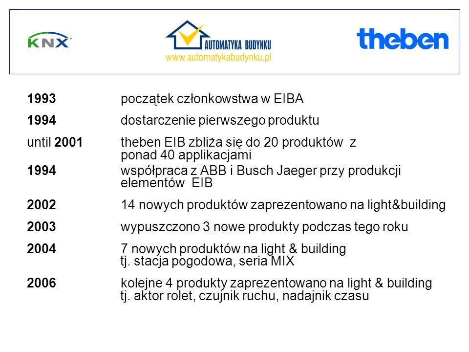 1993początek członkowstwa w EIBA 1994 dostarczenie pierwszego produktu until 2001theben EIB zbliża się do 20 produktów z ponad 40 applikacjami 1994współpraca z ABB i Busch Jaeger przy produkcji elementów EIB 200214 nowych produktów zaprezentowano na light&building 2003wypuszczono 3 nowe produkty podczas tego roku 20047 nowych produktów na light & building tj.