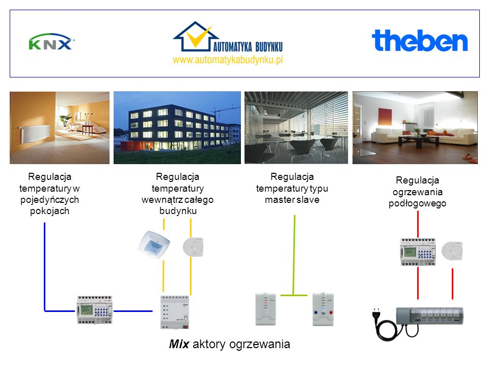 Regulacja ogrzewania podłogowego Regulacja temperatury wewnątrz całego budynku Regulacja temperatury w pojedyńczych pokojach Regulacja temperatury typu master slave Mix aktory ogrzewania