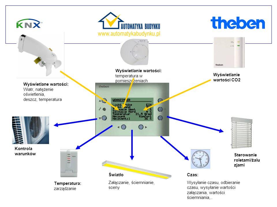 Wyświetlanie wartości: temperatura w pomieszczeniach Wyświetlanie wartości CO2 Wyświetlane wartości: Wiatr, natężenie oświetlenia, deszcz, temperatura