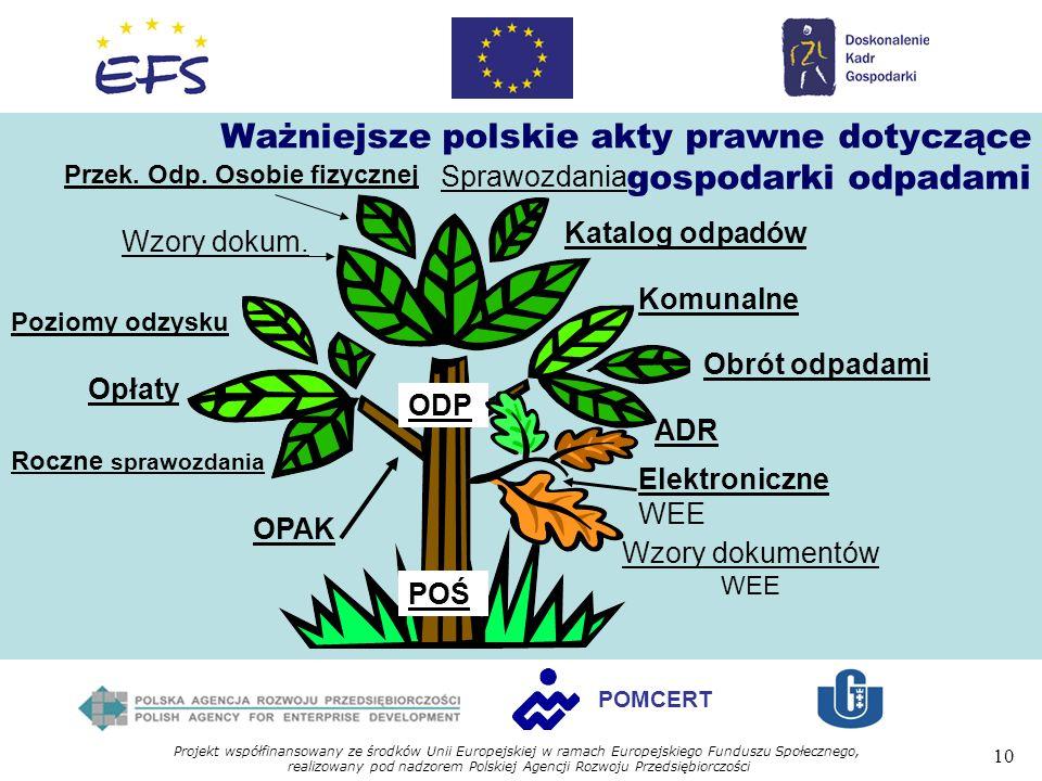 Projekt współfinansowany ze środków Unii Europejskiej w ramach Europejskiego Funduszu Społecznego, realizowany pod nadzorem Polskiej Agencji Rozwoju Przedsiębiorczości 10 POMCERT Ważniejsze polskie akty prawne dotyczące gospodarki odpadami Poziomy odzysku OPAK Opłaty ODP POŚ Komunalne Katalog odpadów Obrót odpadami Wzory dokum.
