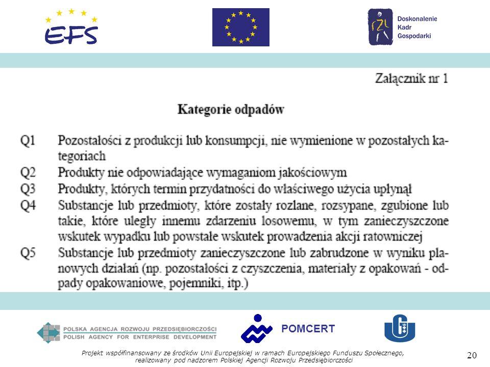 Projekt współfinansowany ze środków Unii Europejskiej w ramach Europejskiego Funduszu Społecznego, realizowany pod nadzorem Polskiej Agencji Rozwoju Przedsiębiorczości 20 POMCERT