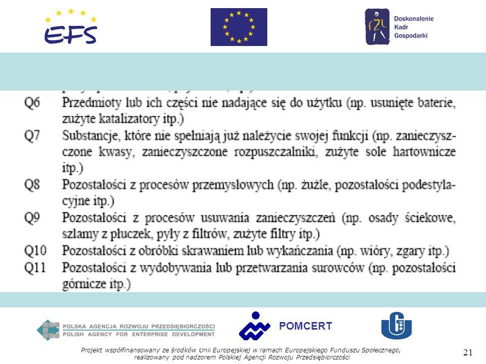 Projekt współfinansowany ze środków Unii Europejskiej w ramach Europejskiego Funduszu Społecznego, realizowany pod nadzorem Polskiej Agencji Rozwoju Przedsiębiorczości 21 POMCERT