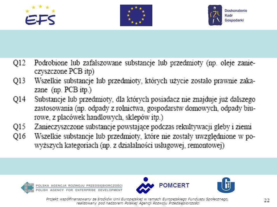 Projekt współfinansowany ze środków Unii Europejskiej w ramach Europejskiego Funduszu Społecznego, realizowany pod nadzorem Polskiej Agencji Rozwoju Przedsiębiorczości 22 POMCERT