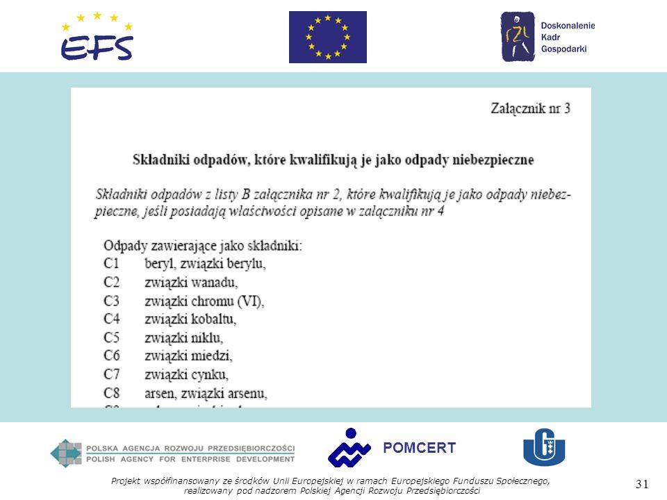 Projekt współfinansowany ze środków Unii Europejskiej w ramach Europejskiego Funduszu Społecznego, realizowany pod nadzorem Polskiej Agencji Rozwoju Przedsiębiorczości 31 POMCERT