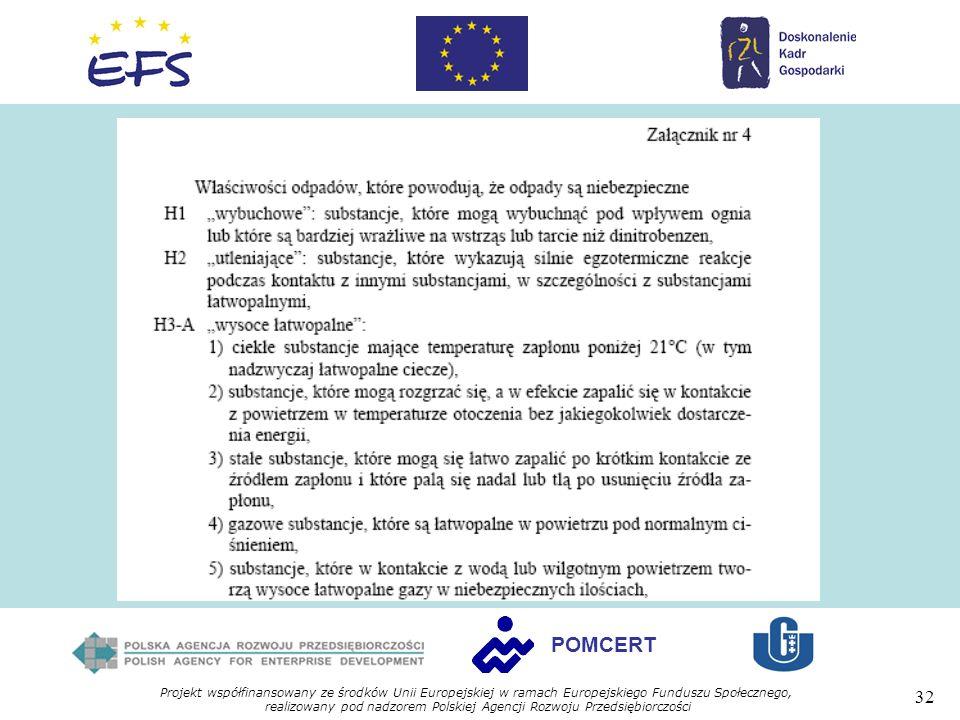 Projekt współfinansowany ze środków Unii Europejskiej w ramach Europejskiego Funduszu Społecznego, realizowany pod nadzorem Polskiej Agencji Rozwoju Przedsiębiorczości 32 POMCERT