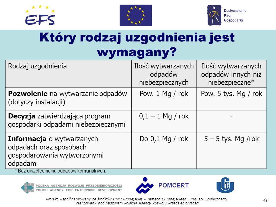 Projekt współfinansowany ze środków Unii Europejskiej w ramach Europejskiego Funduszu Społecznego, realizowany pod nadzorem Polskiej Agencji Rozwoju Przedsiębiorczości 46 POMCERT Który rodzaj uzgodnienia jest wymagany.