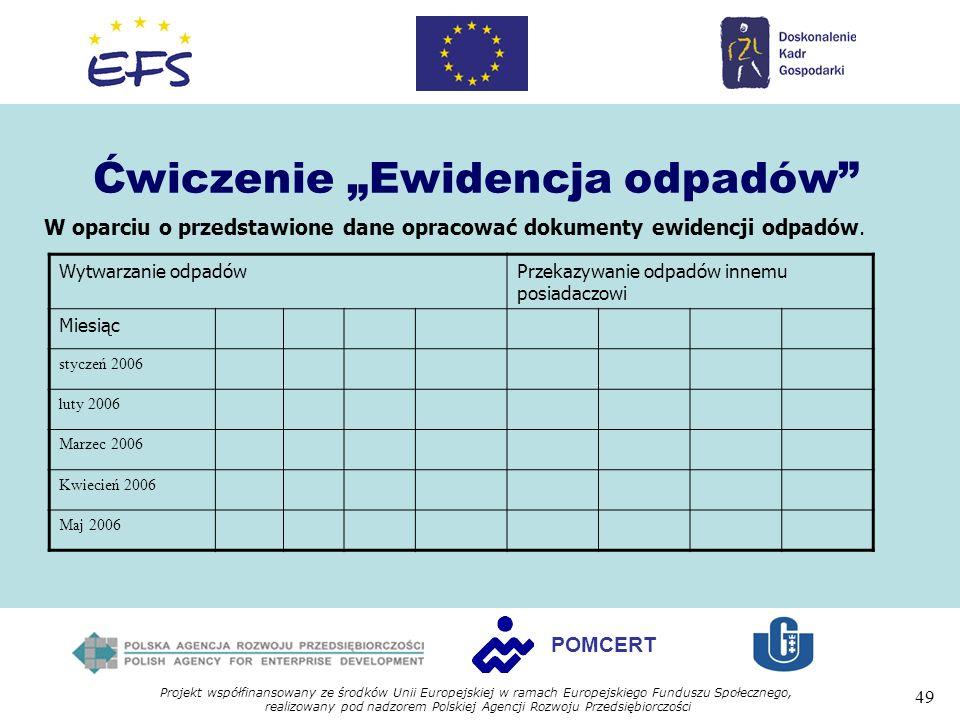 Projekt współfinansowany ze środków Unii Europejskiej w ramach Europejskiego Funduszu Społecznego, realizowany pod nadzorem Polskiej Agencji Rozwoju Przedsiębiorczości 49 POMCERT Ćwiczenie Ewidencja odpadów W oparciu o przedstawione dane opracować dokumenty ewidencji odpadów.