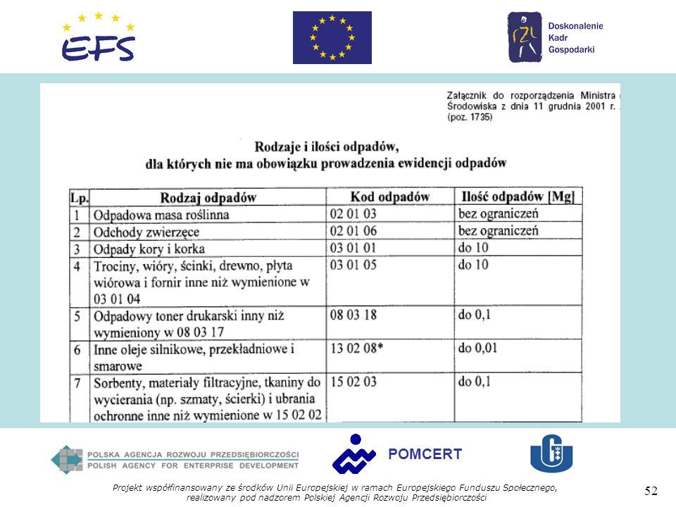 Projekt współfinansowany ze środków Unii Europejskiej w ramach Europejskiego Funduszu Społecznego, realizowany pod nadzorem Polskiej Agencji Rozwoju Przedsiębiorczości 52 POMCERT